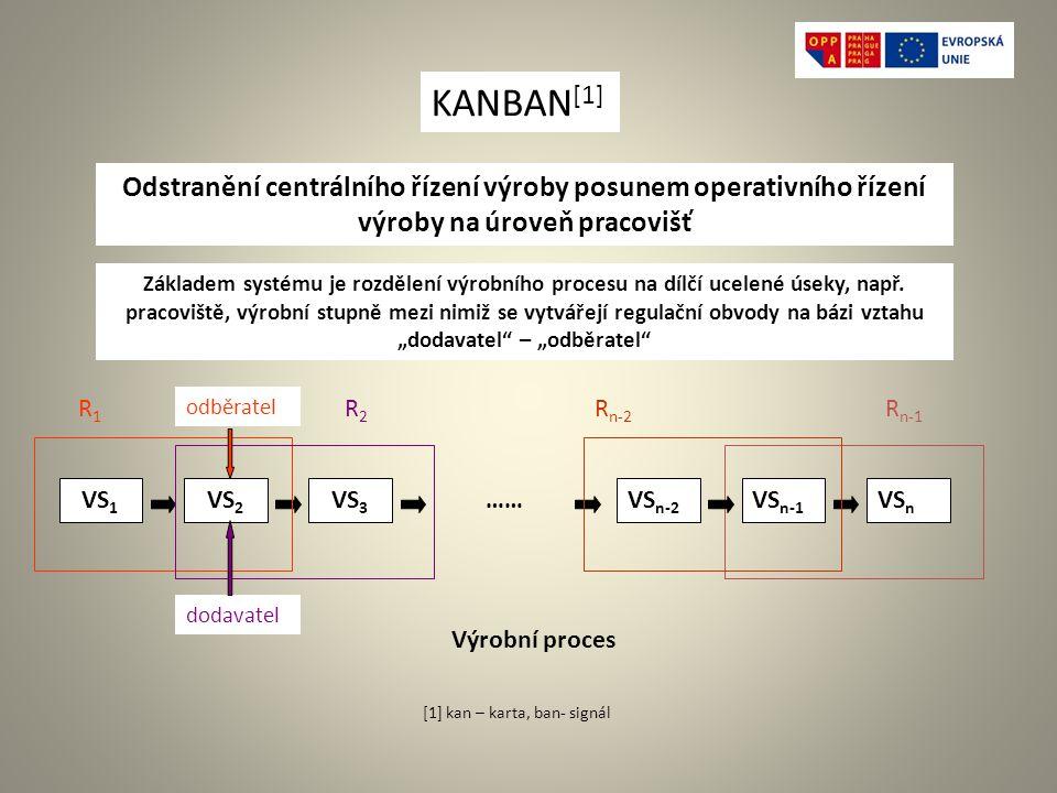 [1] kan – karta, ban- signál